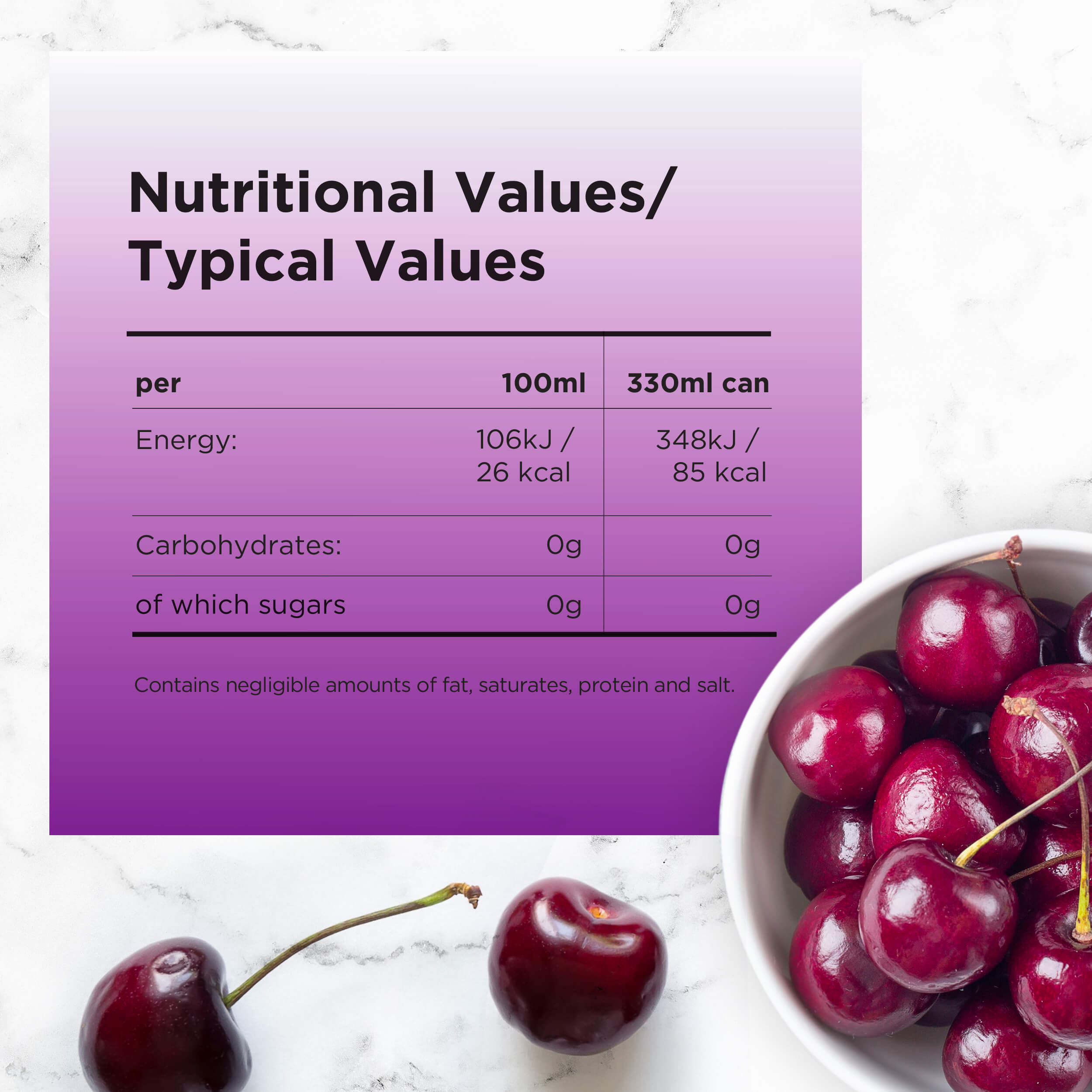 Cherry Nutritional Values